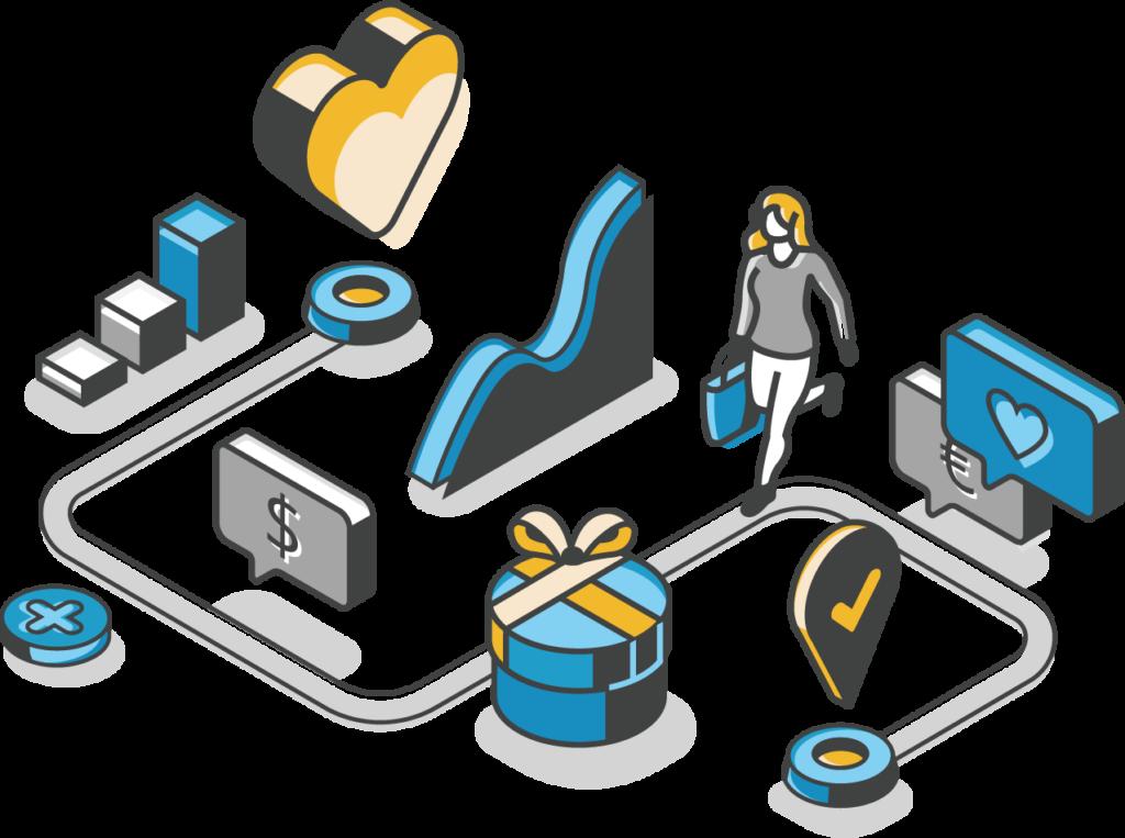 De customer journey van een potentiële klant
